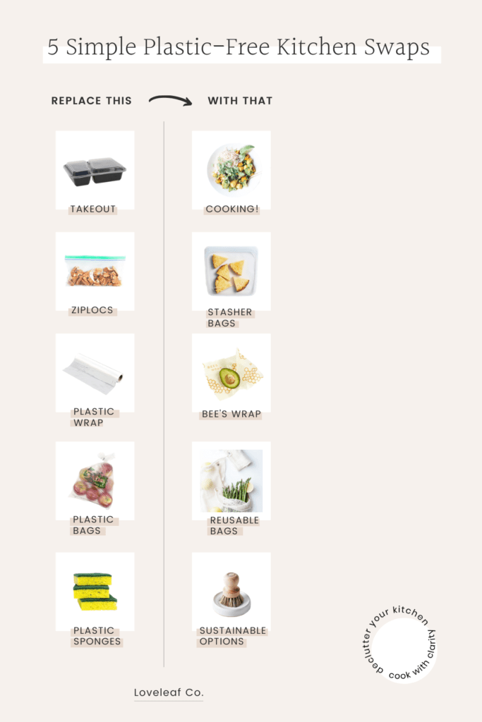 Infographic of 5 simple plastic-free kitchen swaps.